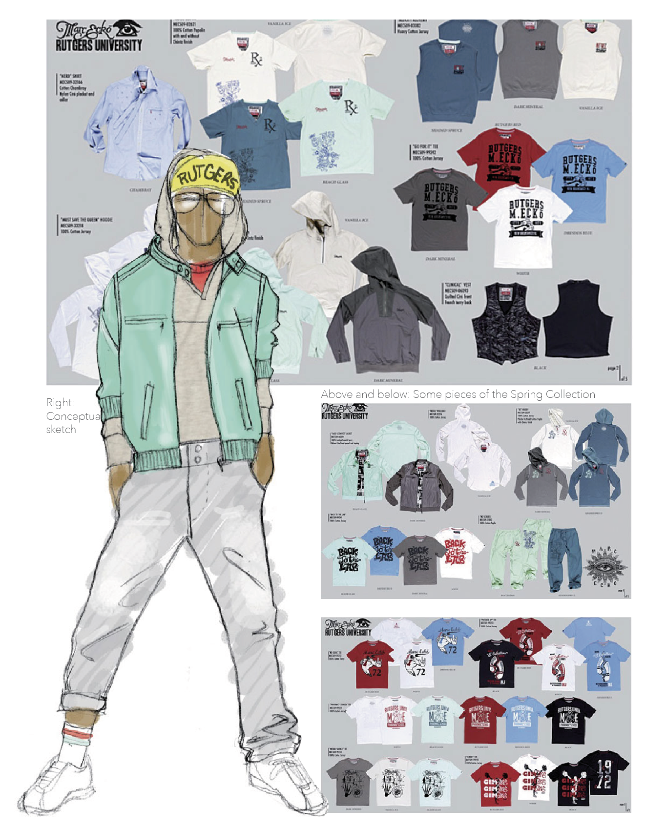 Rutgers university apparel merchandising